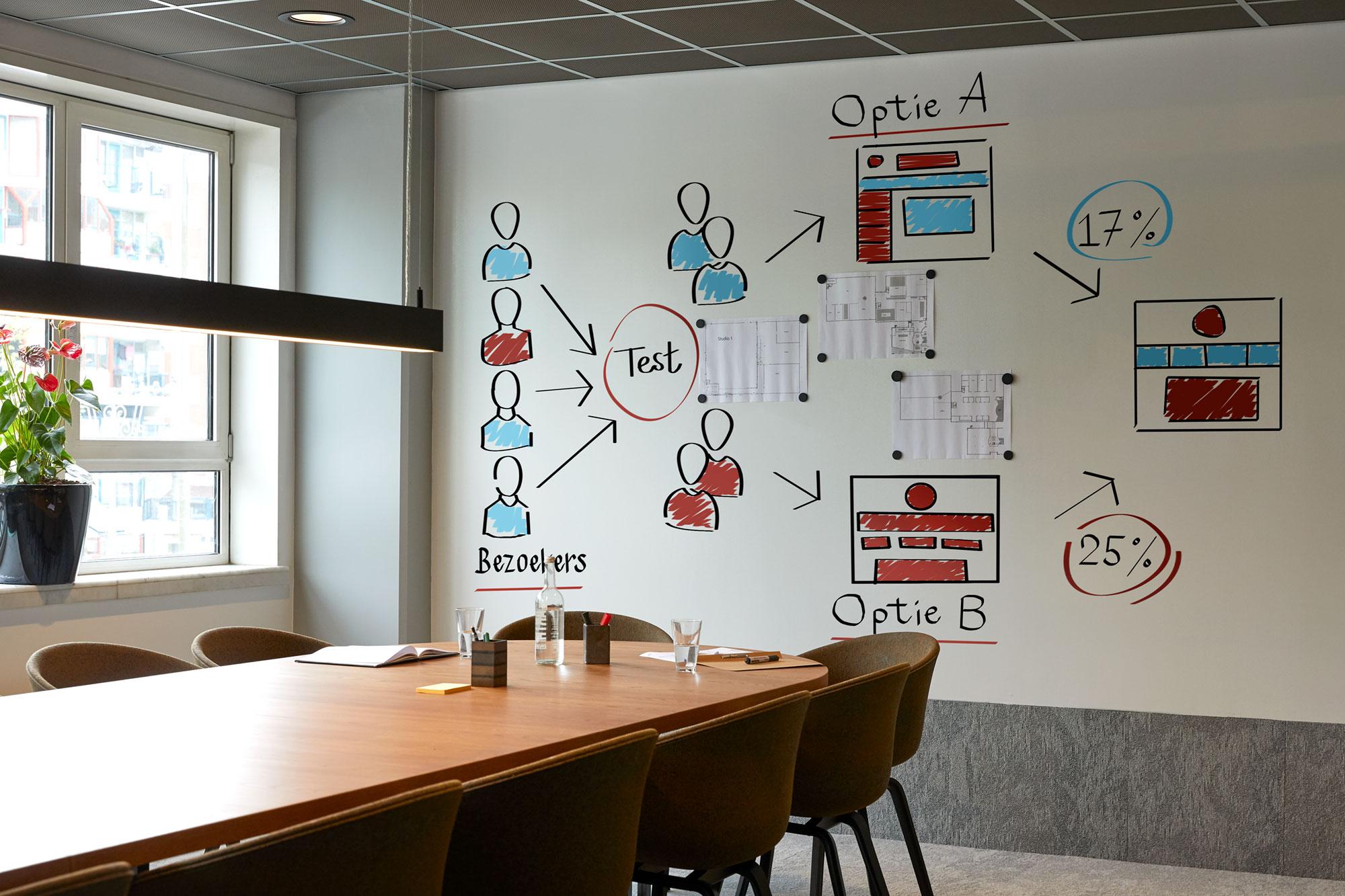 Магнитная стена в офисе
